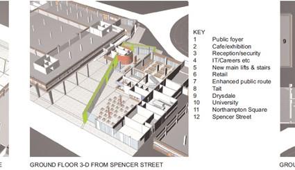 City University Masterplan