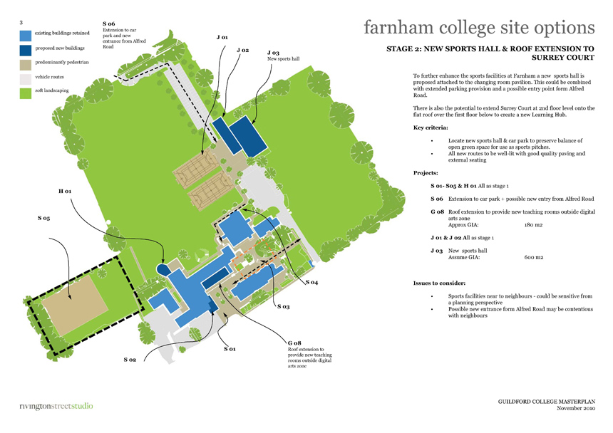 Guildford College of Further Education – Estates Strategy